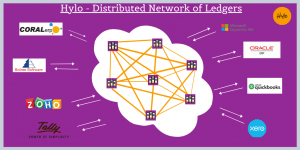Hylo - Distributed Network Of Ledgers