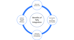 benefits_tally