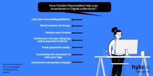 hylobiz receivables helping digital collections